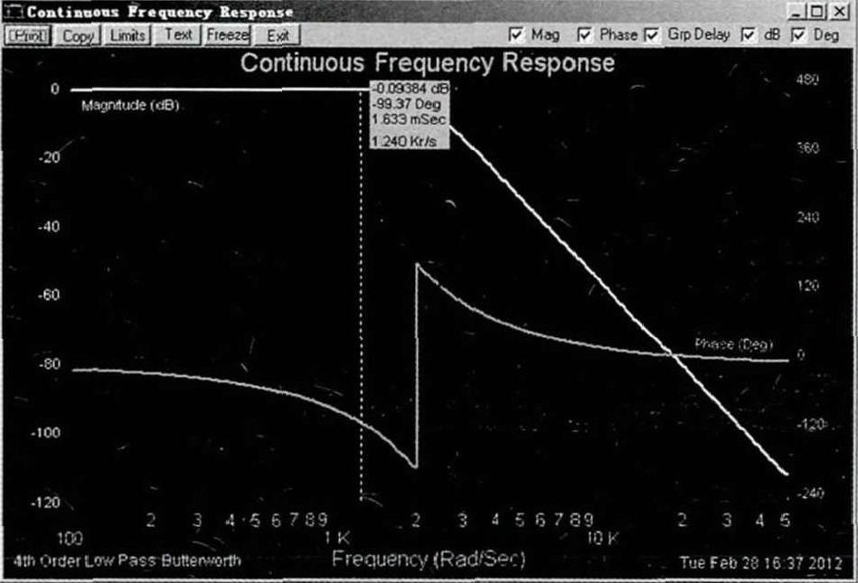 整个电路分为信号的直流放大及滤波两个部分, 其电路原理图如图2所示