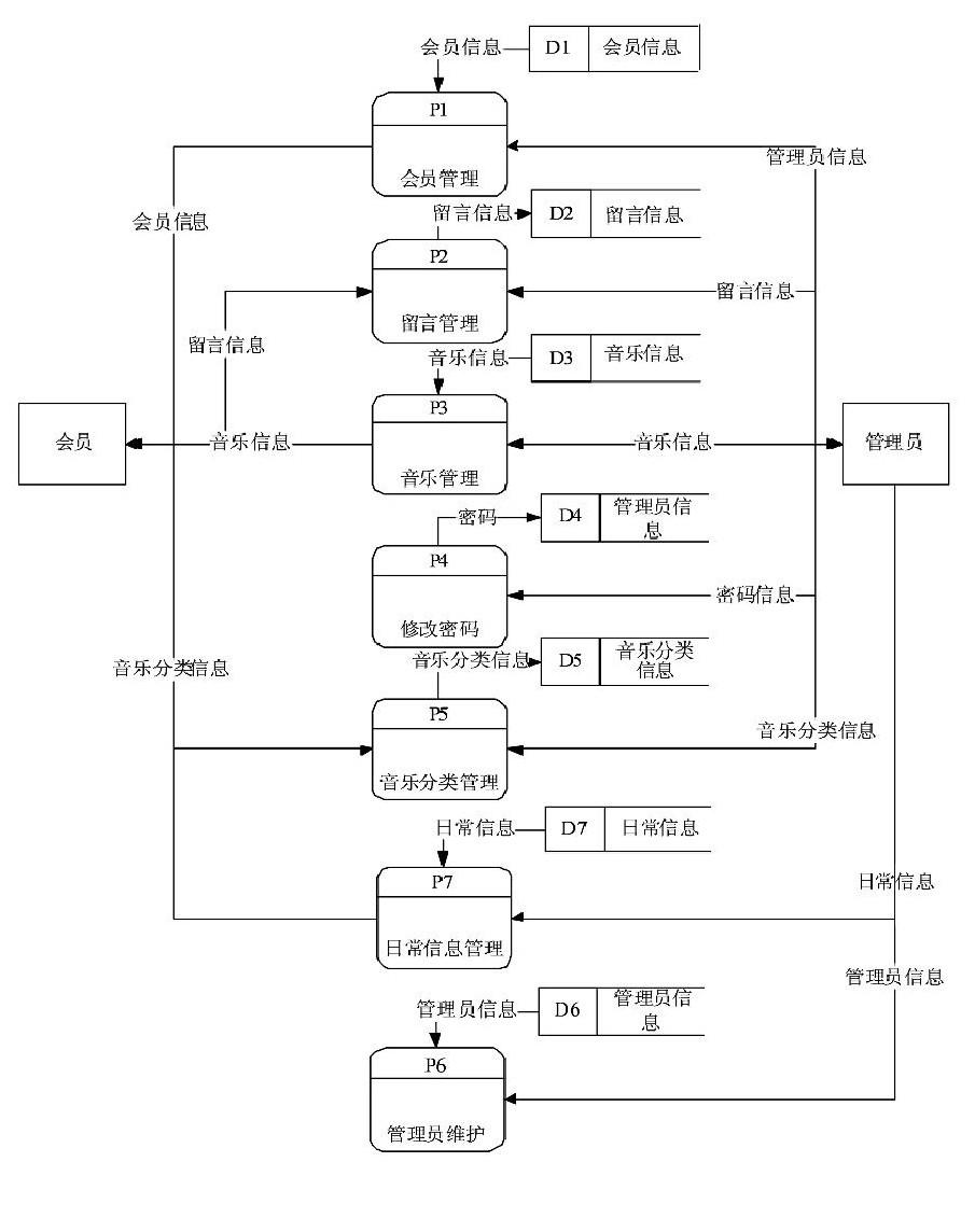 电路 电路图 电子 户型 户型图 平面图 原理图 905_1144 竖版 竖屏
