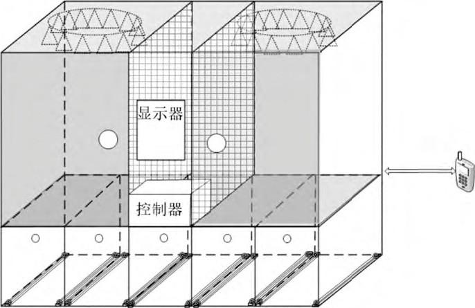 图1 衣柜结构图