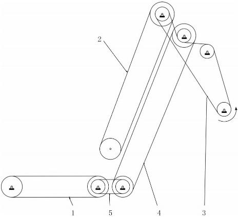 图3 传送机构运动简图