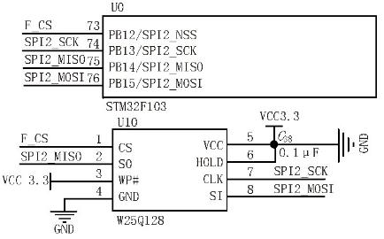 图3 w25q128连接电路图